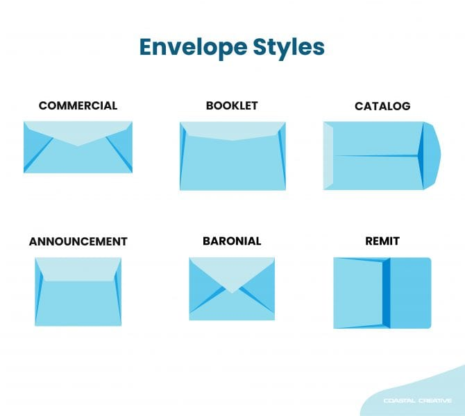 Common envelope styles and size standards