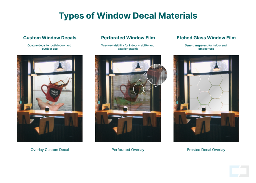 Types of Window Decal Materials